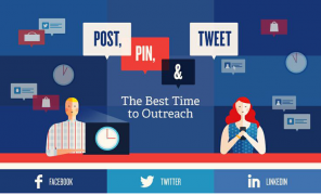 Best time to outreach on Social Networks