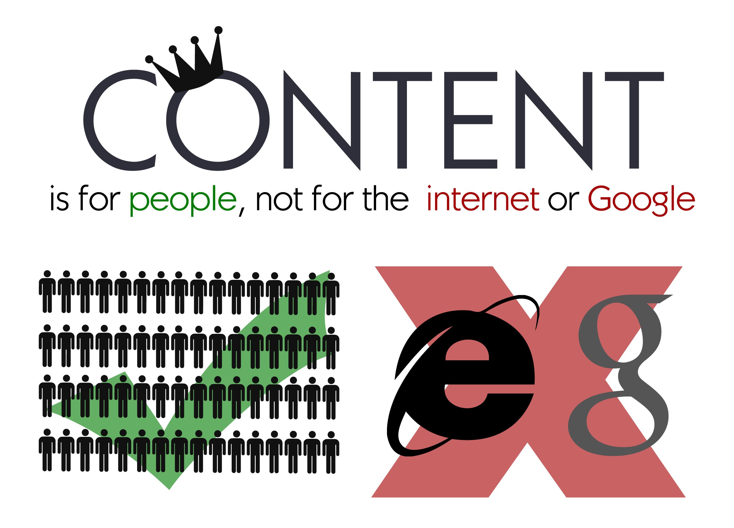 content is for people not for Google